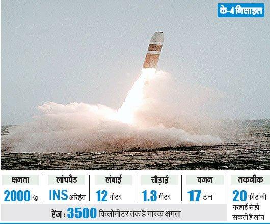 के-4 मिसाइल: पानी के अंदर से 3500 किमी तक अटैक कर सकेगी, परीक्षण कल